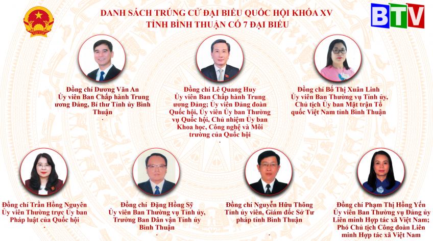 Danh sách những người trúng cử Đại biểu Quốc hội khóa XV - đơn vị tỉnh Bình Thuận