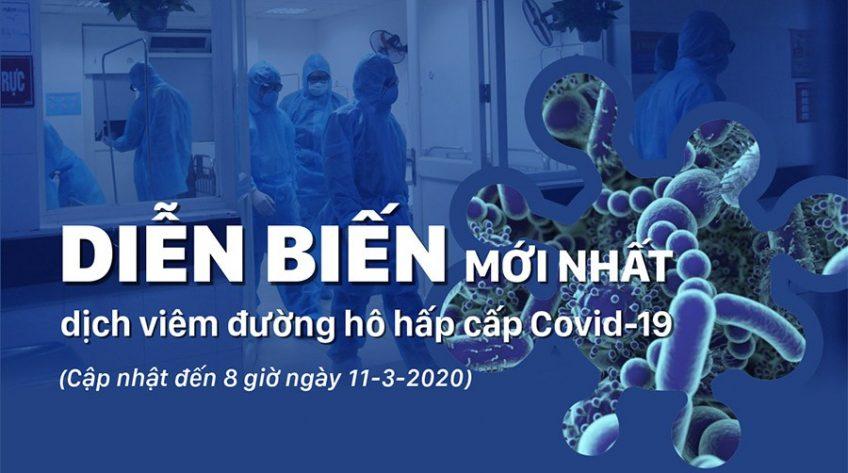 Diễn biến dịch viêm đường hô hấp cấp Covid-19